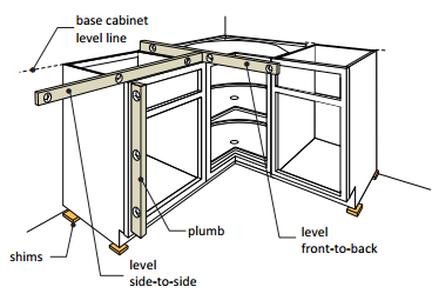 CABINET INSTALLATION - Kitchen Prefab cabinets,RTA kitchen ...
