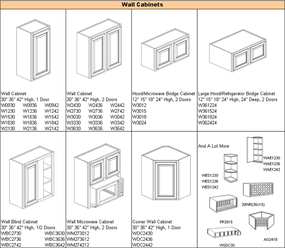Kitchen Cabinets Sizes: Kitchen Prefab Cabinets,RTA