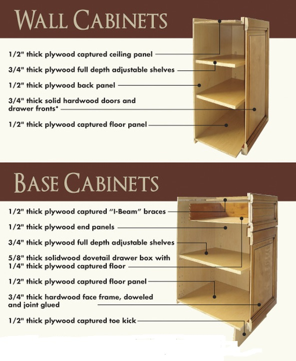 Cabinet Quality Kitchen Prefab Cabinets Rta Kitchen